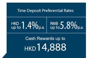 Time Deposit preferential Rates