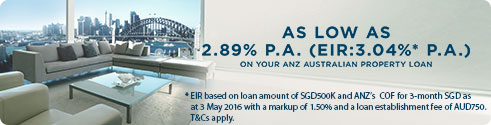As low as 2.89% P.A. (eir: 3.04%* P.A.) on your ANZ Australian property loan