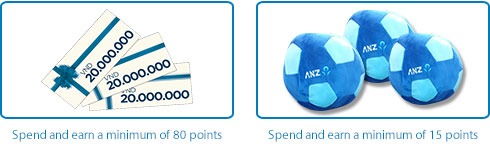 Start a perfect family holiday with ANZ Credit Card