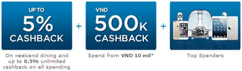 Get VND500,000 Cashback and many privileges