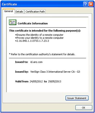Digital Certificate