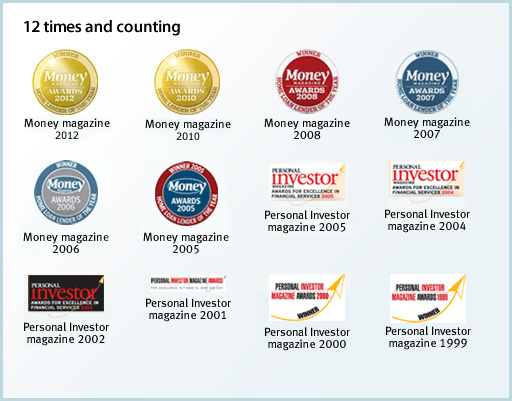 12 times and counting - Home lender of the year
