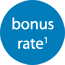 ANZ Progress Saver bonus rate icon