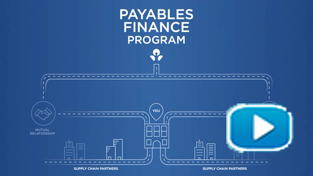 Episode 16 Payables Finance Program -  Trade Finance in the Spotlight